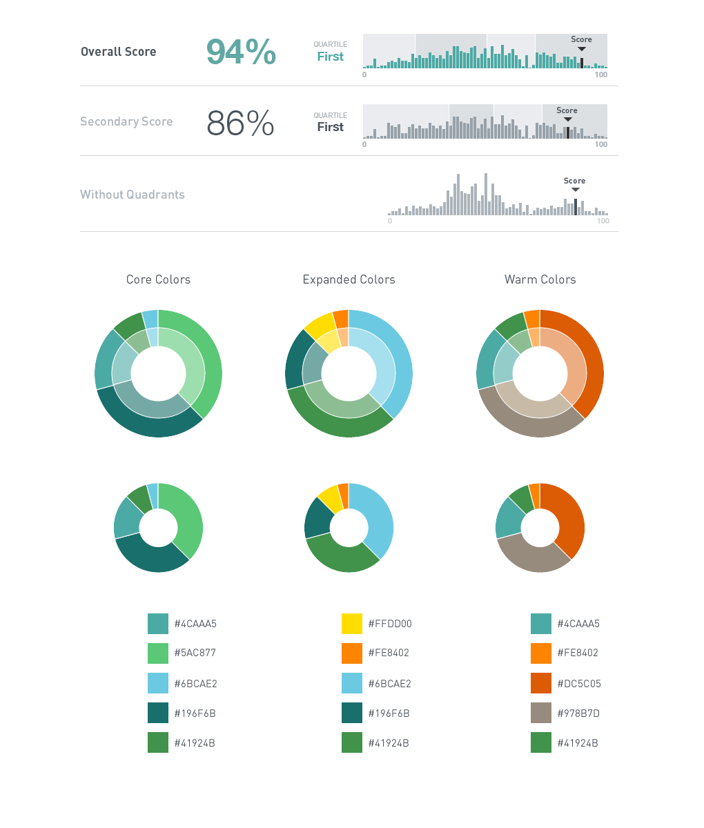 gresb_Charts_page_one